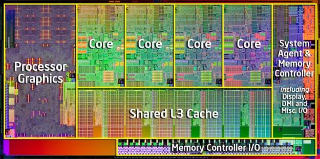 intel-core-i7-2600k-die-5a2c4dd33ffc2.jpg