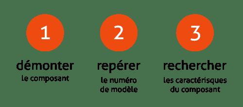 etapes-identifier-composants-pc-ordinateur