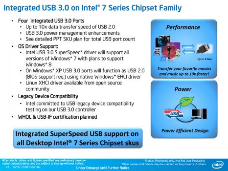 usb-3.0-integre-intel-serie-7-chipset