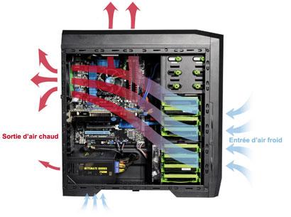 Nettoyer et enlever la poussière de son ordinateur u le crabe info