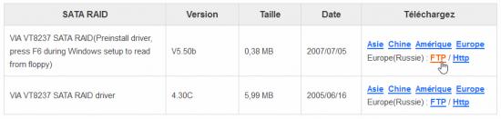 telecharger-driver-sata-carte-mere-gigabyte