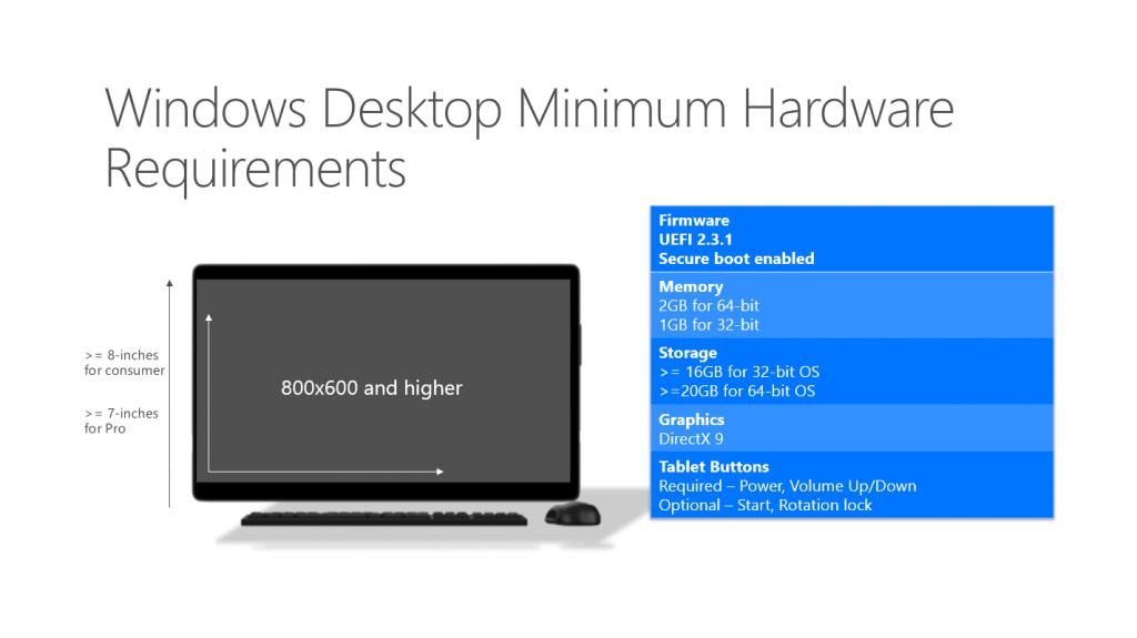 faq-sur-windows-10-gratuit-mise-a-jour-licence-configuration-minimale-requise
